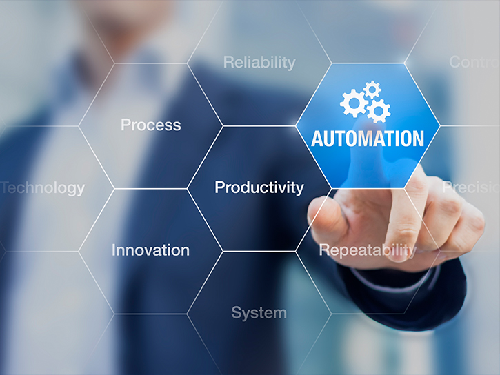 Workflow Automation Solutions Gnet Dubai Uae